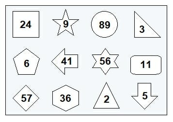 Grafik zu Figuren und Zahlen
